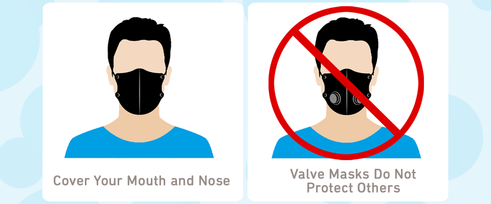 Valve Masks Do Not Protect Others