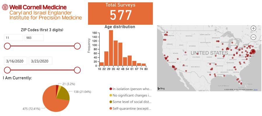 WCM Coronavirus Survey screenshot